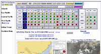 Site Internet NRL - US Navy