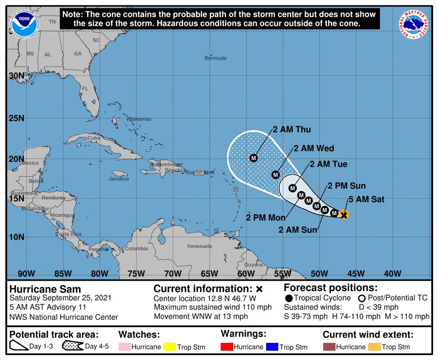 Ouragan Sam : prévision du NHC